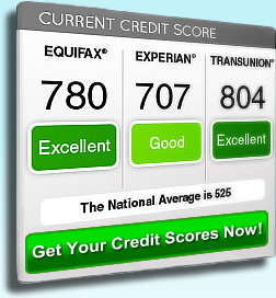 credit score What to Do if You Want a Mortgage Loan: Nothing